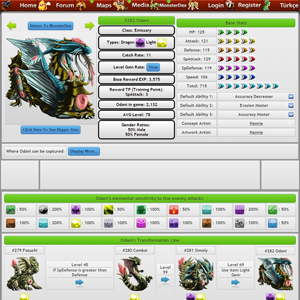 [Image: Monster-Details-Pokemon-Features-Monster...MMORPG.png]