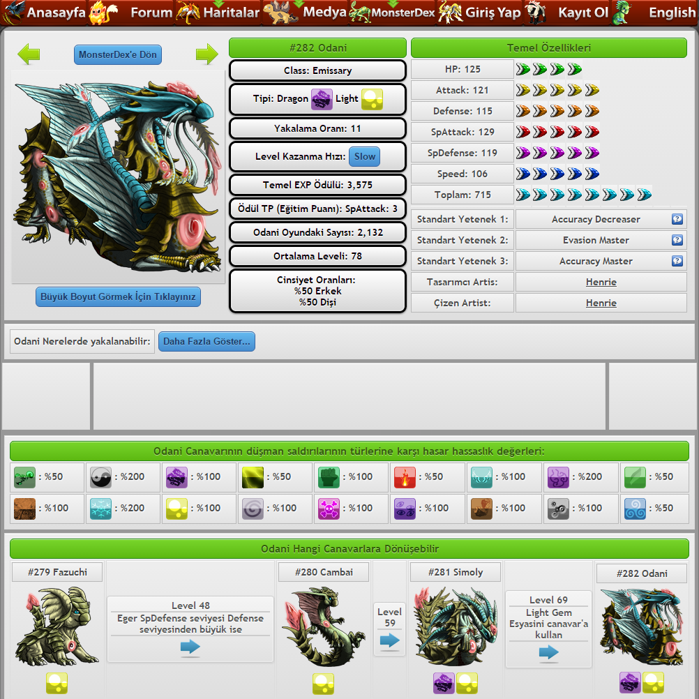 [Resim: Monster-Details-Pokemon-Features-Monster...MMORPG.png]