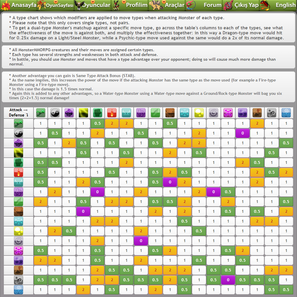 [Resim: Pokemon-Type-Chart.png]